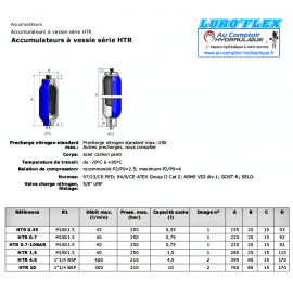 Accumulateur hydraulique - a vessie 1.50 L - HTR 150 - 250 B HTR150 Accumulateur a vessie