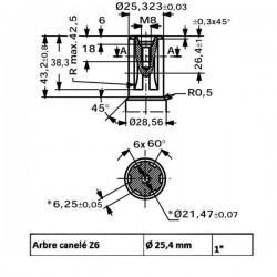 Moteur hydraulique OMR 250 - 1/2 BSP - drain 1/4 - Arbre canelé SAE 6B