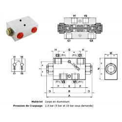 Bloc anti retour double piloté 1/2 BSP -R1:3.5 - 45 L/MN - 250 B - L 127VT003008 Clapets anti retour 94,08€