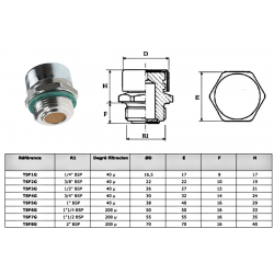 "Bouchon acier reniflard - avec filtre 40µ - 1"" BSP"