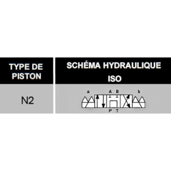 electro distributeur monostable - D-E - NG 10 - P sur T - A et B fermé - 12 VDC - N 2KVNG10212CCH  144,00€