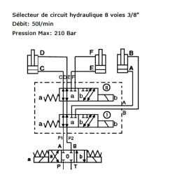 SELECTEUR CETOP 3 -8 VOIES - 3/8 BSP-50 L/MN- 210 B - 12 VDCSM8V3812CC Sélecteurs 8 voies - Cetop 3 207,36€