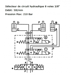 SELECTEUR CETOP 3 -8 VOIES - 3/8 BSP-50 L/MN- 210 B - 12 VDC SM8V3812CC Sélecteurs 8 voies - Cetop 3