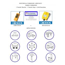 Radio commande 12/24 VDC - 4 boutons - M-A + 2 TOUCHES - 1 émetteur - 1 récepteur