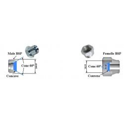 Tableau filetage BSP - A télécharger FILET BSP 0,00 €