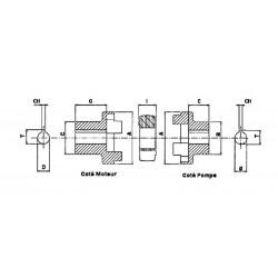 Accouplement élastique - Moteur Thermique / Pompe GR1 - DN 25.4 ND610 46,08 €