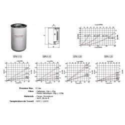 FILTRE EN LIGNE - 25 µ - 200 L/MN -1''1/4 BSP - DN 128 - H 228 SPA121C25 50,40 €