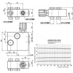 Régulateur débit Moteur hydraulique - OMP/OMR/OMH 1/2 - 90/60