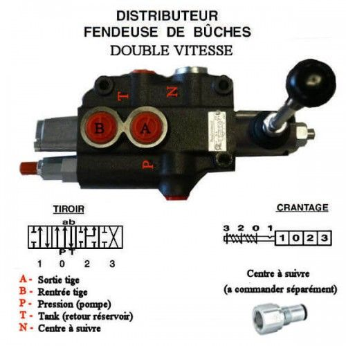 distributeur fendeuse - DM 80 DOUBLE VITESSE - 90 L/MN DM802 DISTRIBUTEUR 80 L/Mn