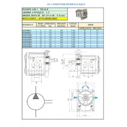 Pompe hydraulique A ENGRENAGE GR2 - GAUCHE - 23.0 CC - BRIDE BOSCHBTD2230I04 GR2 - BOSCH - C80 - CONE 1/5 - BRIDE 23  134,40€
