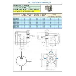 Pompe hydraulique A ENGRENAGE GR2 - GAUCHE - 25.0 CC - BRIDE BOSCH