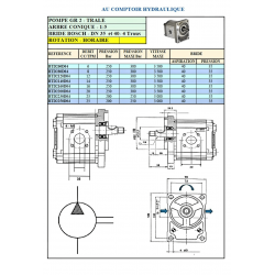 Pompe hydraulique A ENGRENAGE GR2 - DROITE - 25.0 CC - BRIDE BOSCH