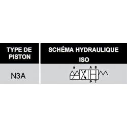 electro distributeur hydraulique monostable - NG6 - 4/2 CENTRE OUVERT - en H - 12 VCC. N3A.