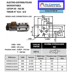electro distributeur hydraulique monostable - NG6 - 4-2 - P sur A - B sur T -220 VAC - N 51A
