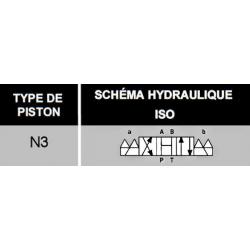 electro distributeur hydraulique monostable - NG6 - 4/3 CENTRE OUVERT - en H - 12 VCC. N3