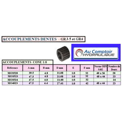Accouplement - Manchon d'accouplement à denture extérieure dentes 1:8 - GR3.5 - 20 DENTS *