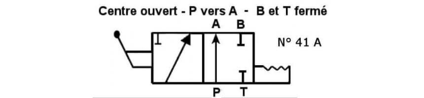 Tiroir P vers A - B/T fermé