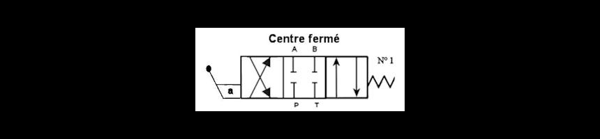 Centre fermé