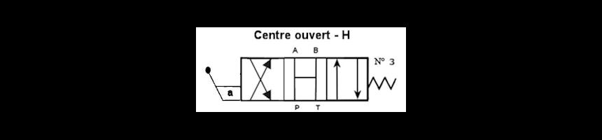Tiroir N3 - Centre ouvert en H