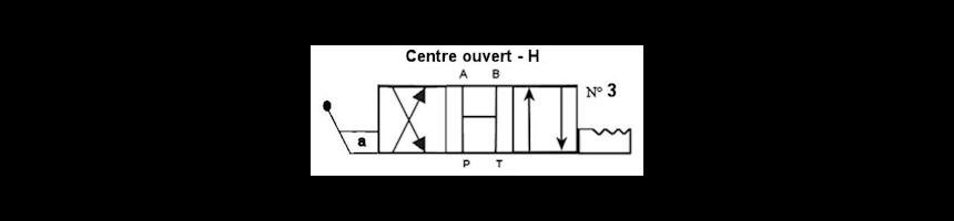 Tiroir N3 Cranté - Centre ouvert en H