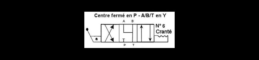 Tiroir N6 Cranté - Y en A/B/T - fermé en P