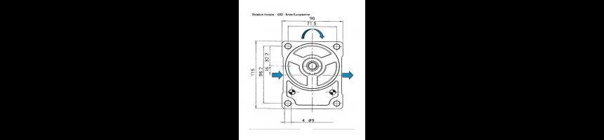 Rotation a droite pour pompe hydraulique G2