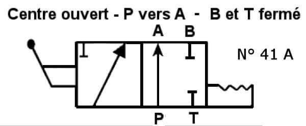 Tiroir N41A -P vers A - B/T fermé
