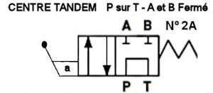 Tiroir N2A - P vers T - A/B fermé