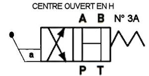 Tiroir N3A - Centre ouvert en H