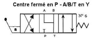 Tiroir N6 - Y en A/B/T - fermé en P