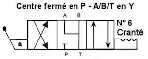 Y en A/B/T - fermé en P - Cranté.