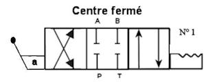 centre fermé - Cranté